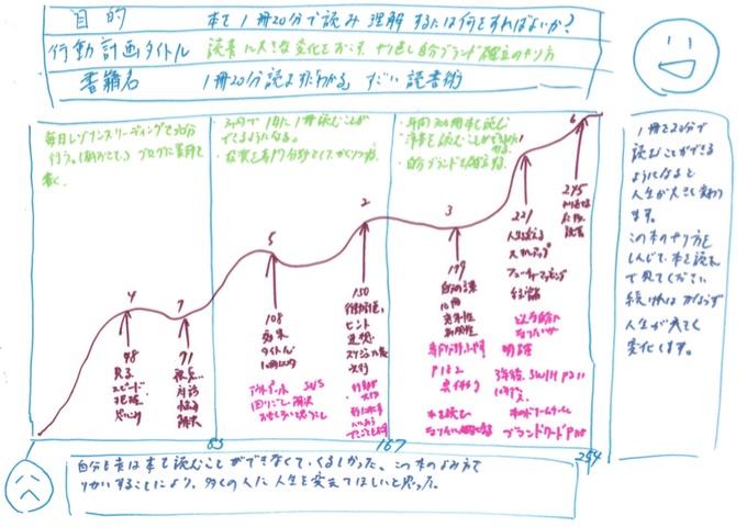 プレジデント20131202039 pdf 1 ページ